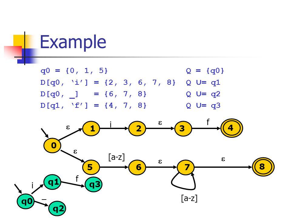Example q0 = {0, 1, 5} Q = {q0} D[q0, 'i'] = {2, 3, 6, 7, 8} Q ∪= q1